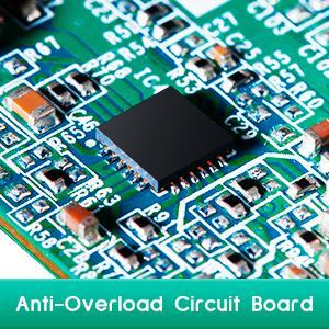 High-performance chip