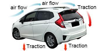 aerodynamics show