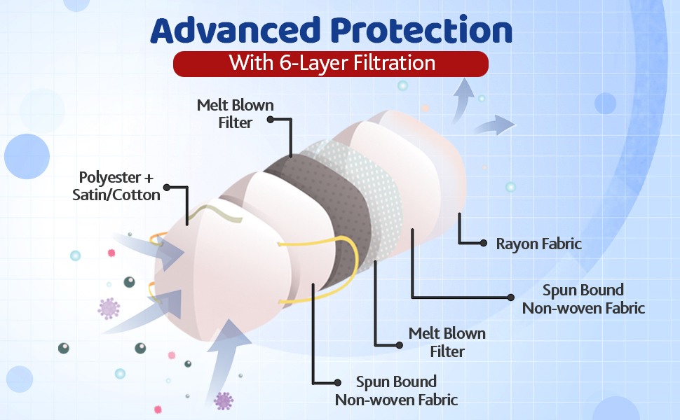 Advanced filtration system, protects against, pollution, dust, germs, pollen, protects your family