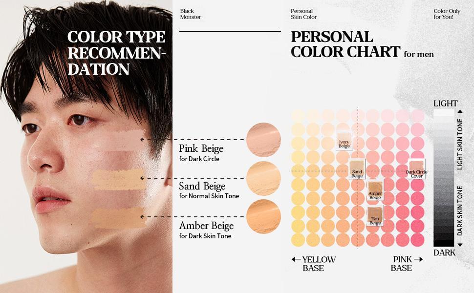 color tip
