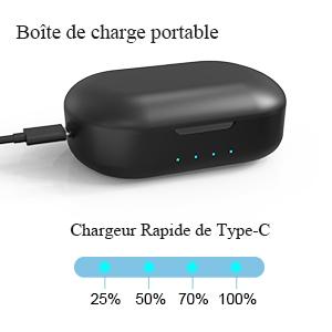 Chargeur Rapide de Type-C