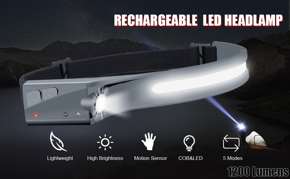 1200 LM Rechargeable Headlamp