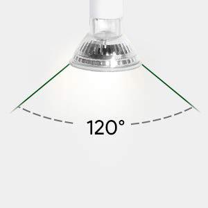 GU10 LED blanc