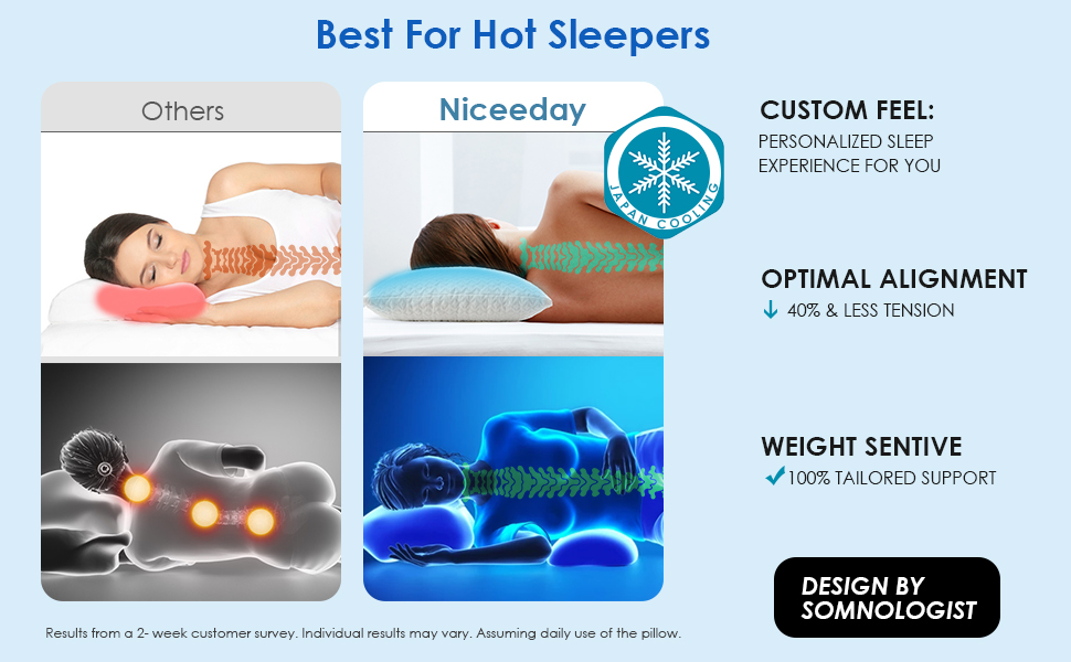best for hot sleeper