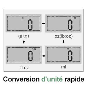 Conversion d'unité rapide