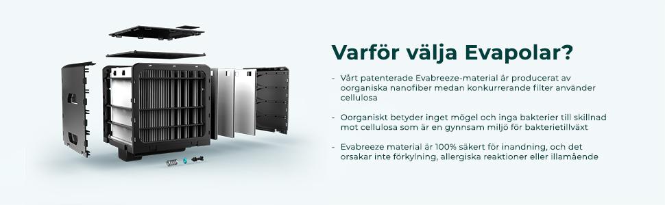 Evapolar filter cartridge description