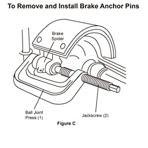 To Remove and Install Brake Anchor Pins