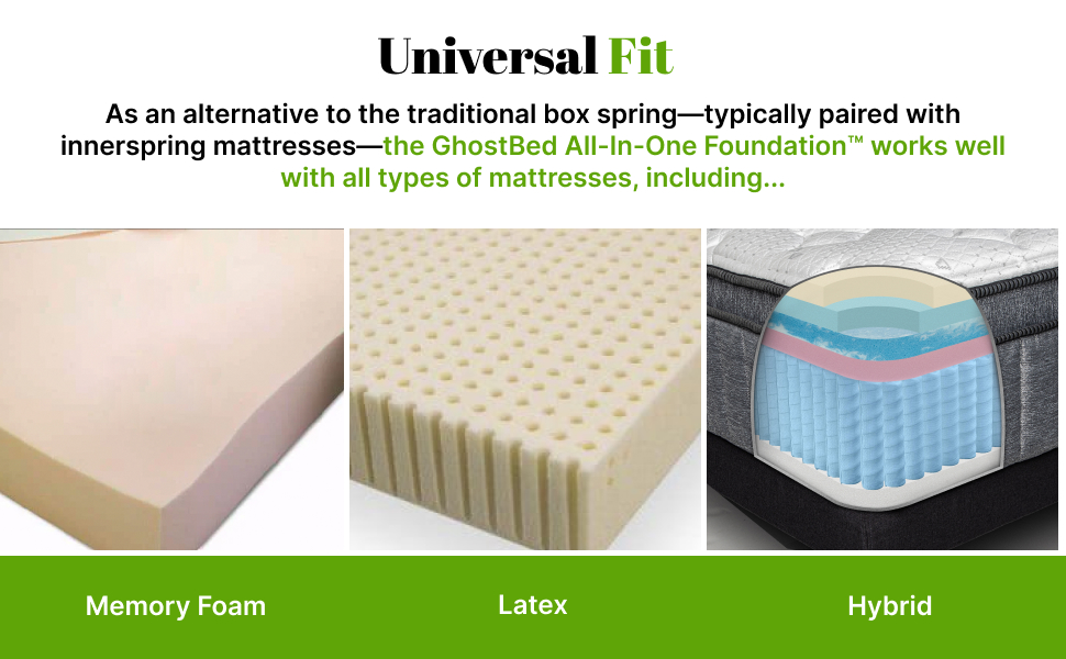 Works well with all types of mattresses, including memory foam, latex, and hybrid