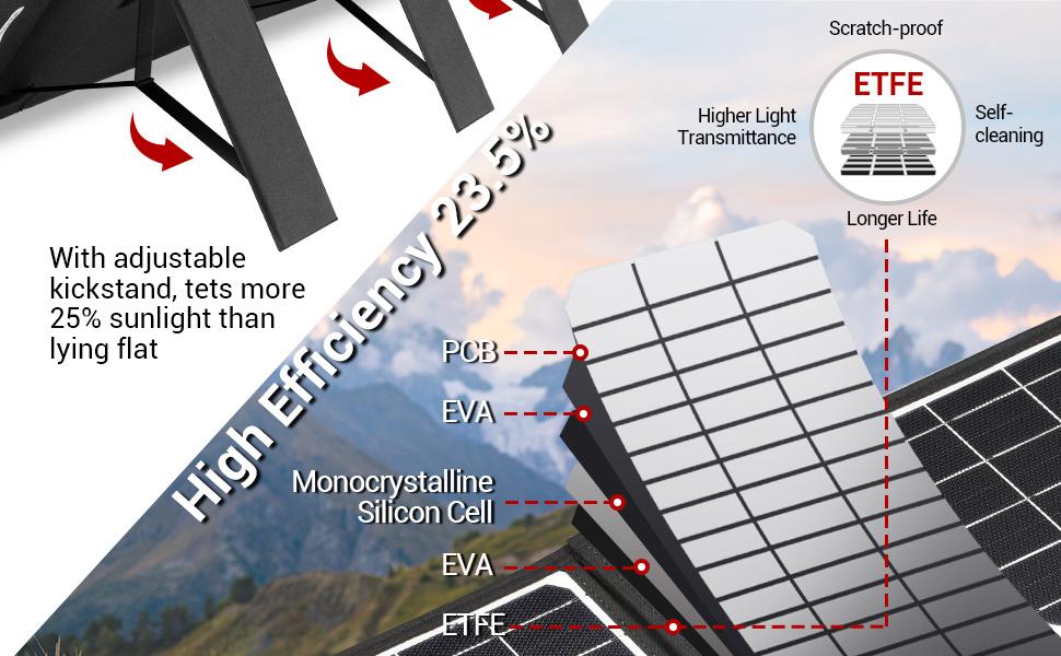 rockpals 120W solar panel parallel line