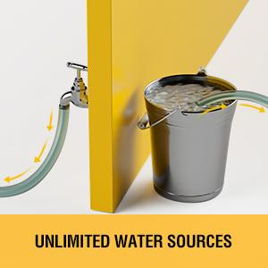 unlimited water sources High Pressure Cleaner Machine