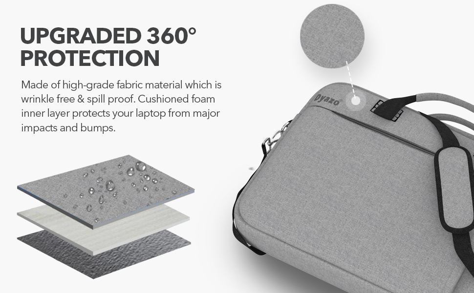 Upgraded 360 protection