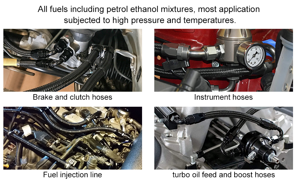 range of application