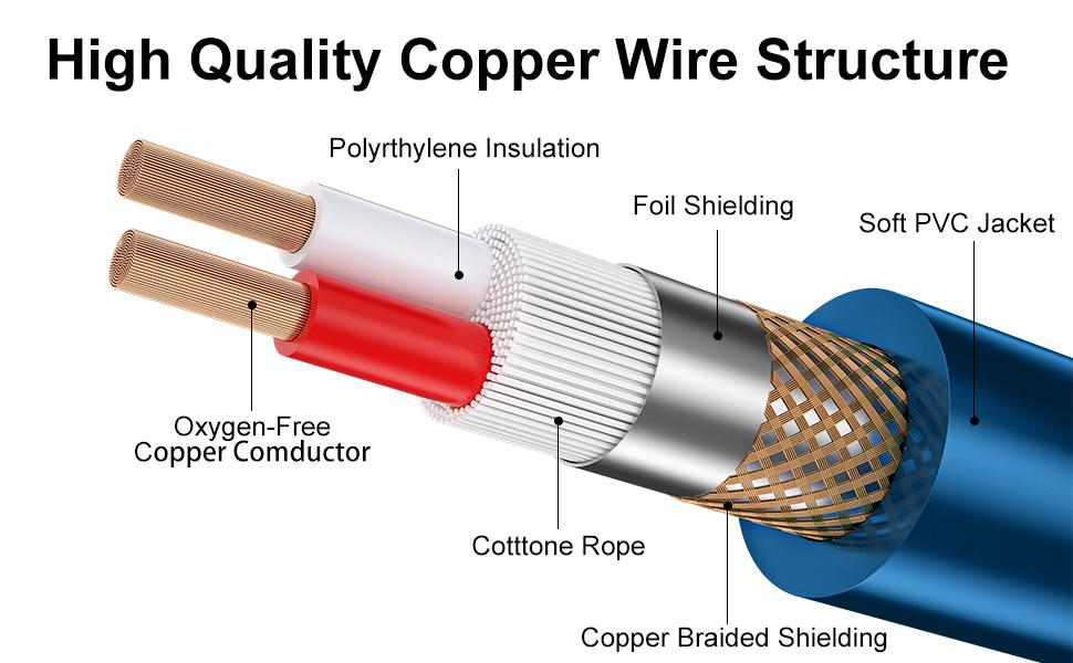 xlr pvc cable