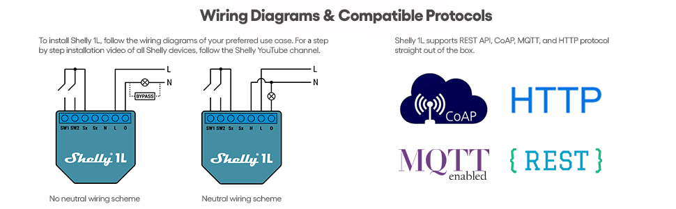 shelly 1l wiring diagrams and compatible protocols