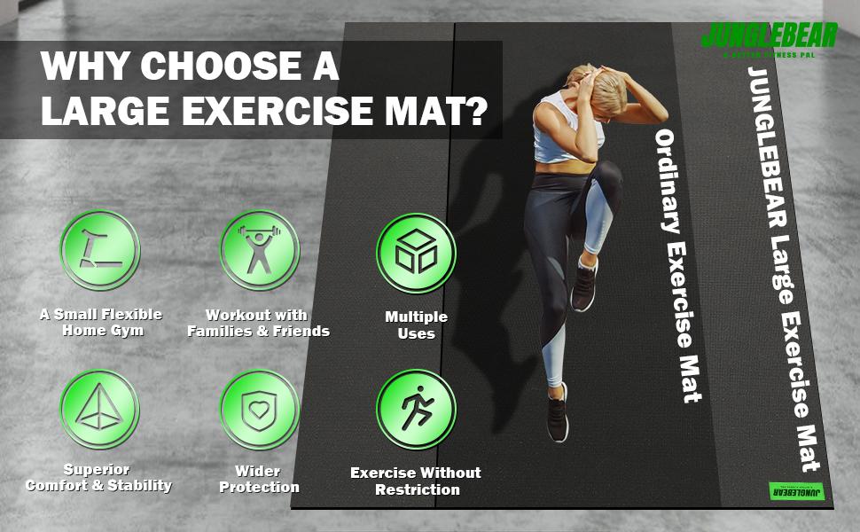 Exercise Mat, Workout Mat, Gym Mat, Flooring Mat, Cardio Mat, Equipment Mat, Home Workouts