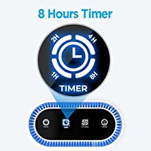 built in timer from 1 to 8 hours gives you better control even when you are not at home