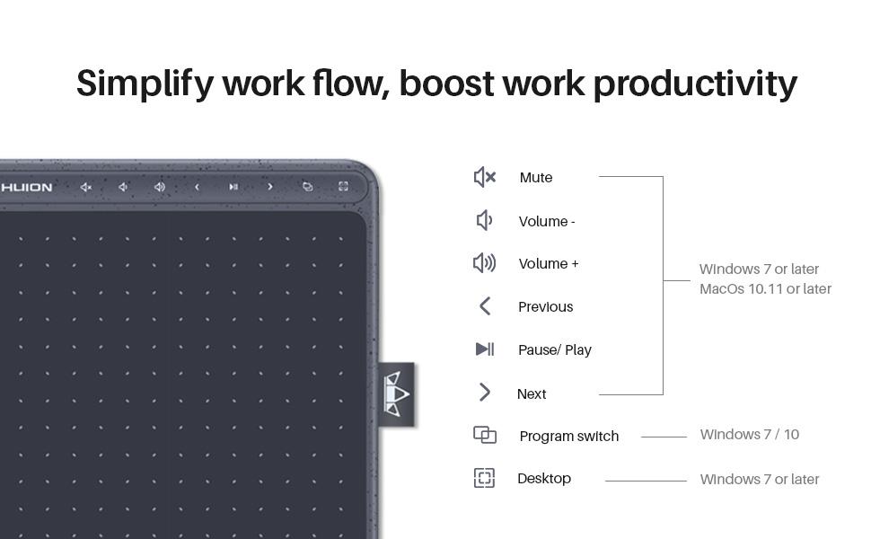 Boost Work Productivity
