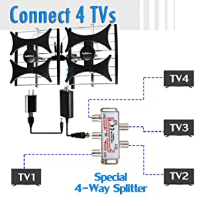 Five Star Outdoor Digital Amplified HDTV Antenna - up to 200 Mile