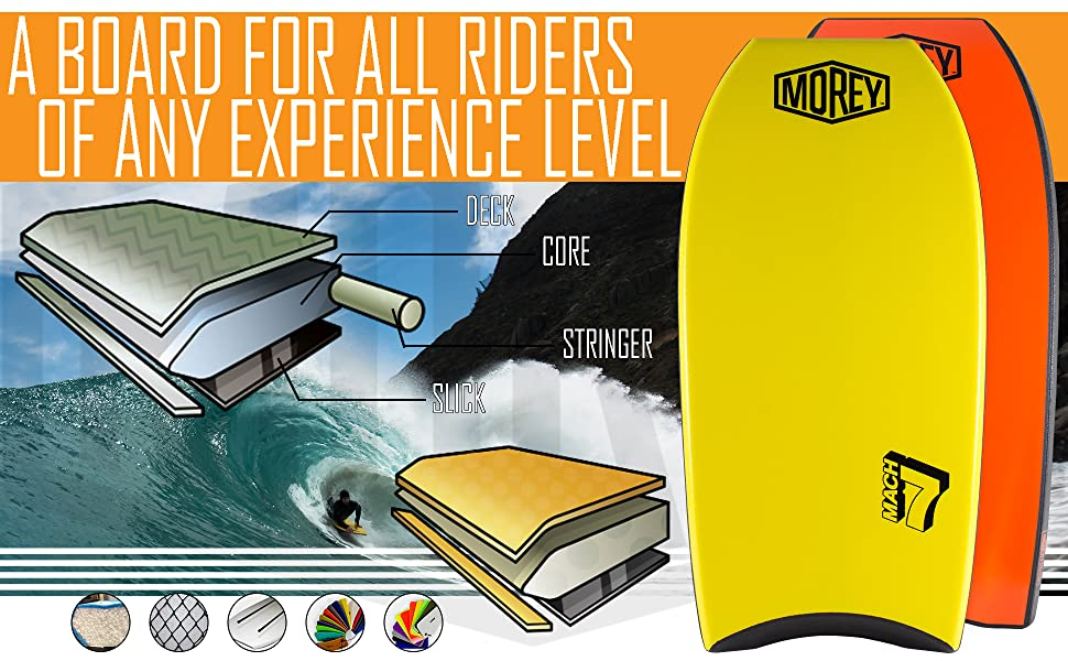 A board for all riders of any experience level