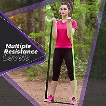 multiple resistance levels