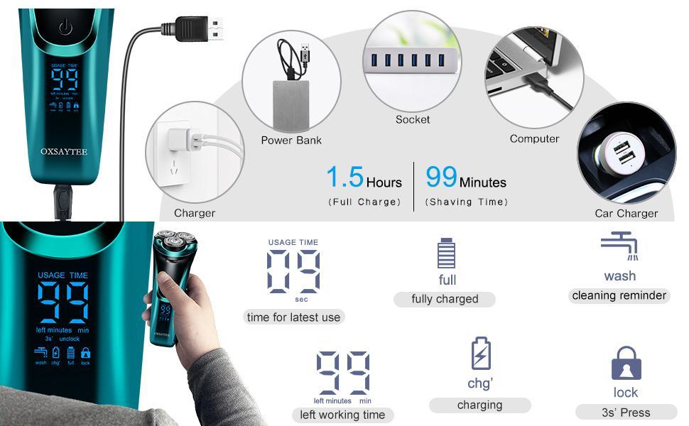 USB Charging and LCD Display