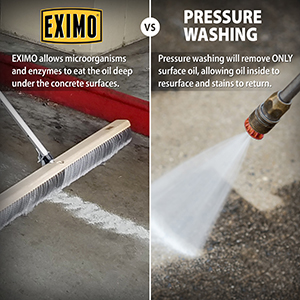 EXIMO Waterless Concrete Cleaner