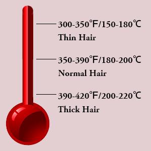straight iron mini portable flat iron travel straightener hair styler iron mini straightener