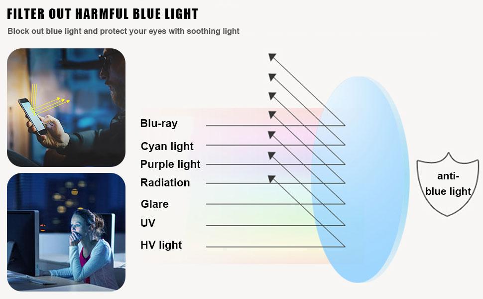 Computer Readers,readers blue light spring hinge,stylish reading glasses blue light blocking