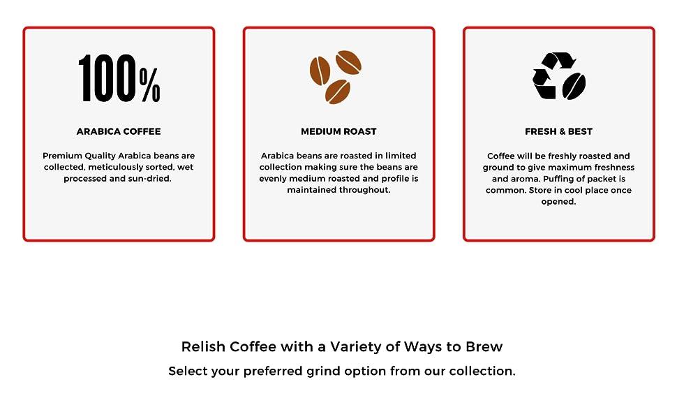 process of coffee, shade, picking, sorting, sundried, roast, single estate, fresh