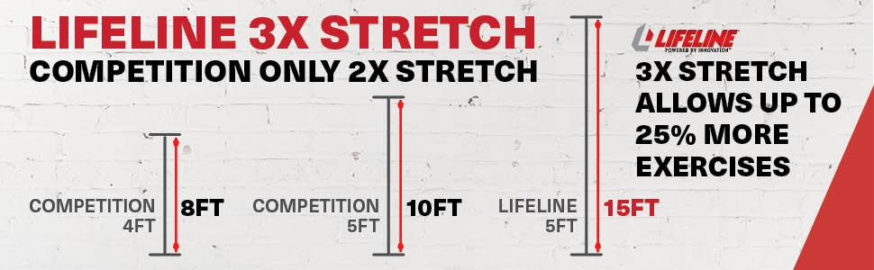 lifeline stretch
