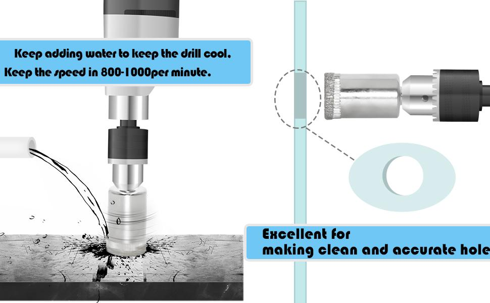 Drill bits Features