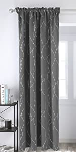 Deconovo Blackout Curtains Rod Pockets with Dots Pattern
