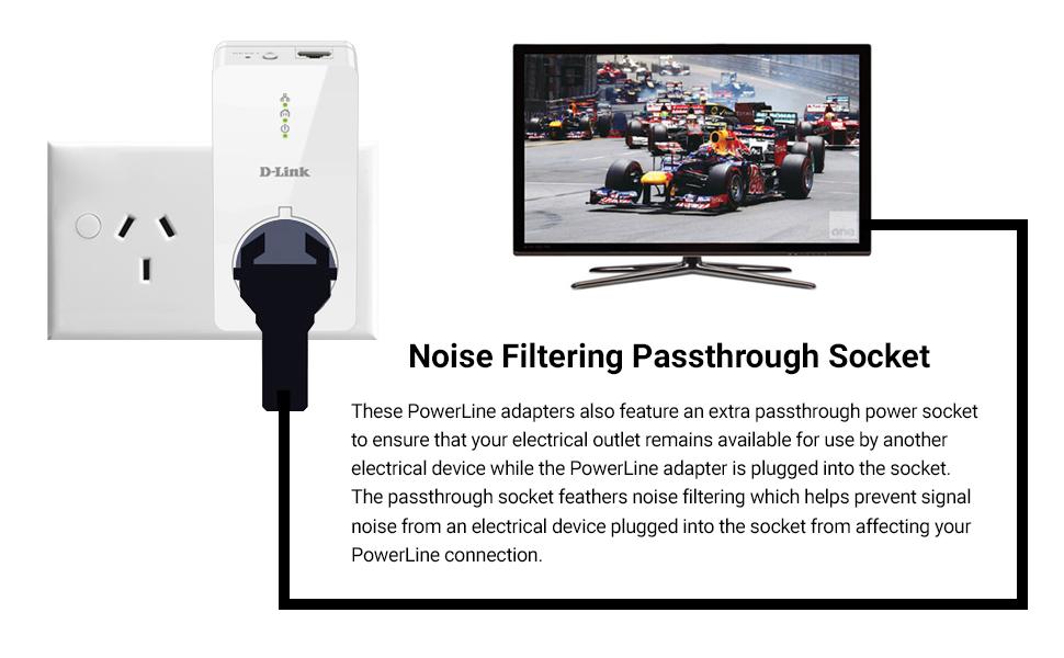 DHP-P601AV passthrough
