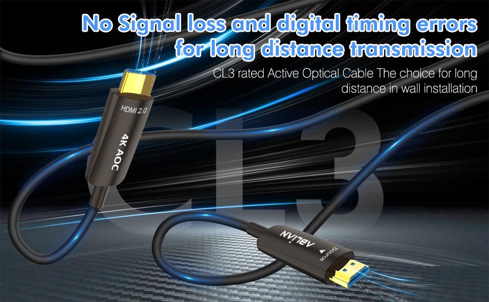 Ablian 4k cable