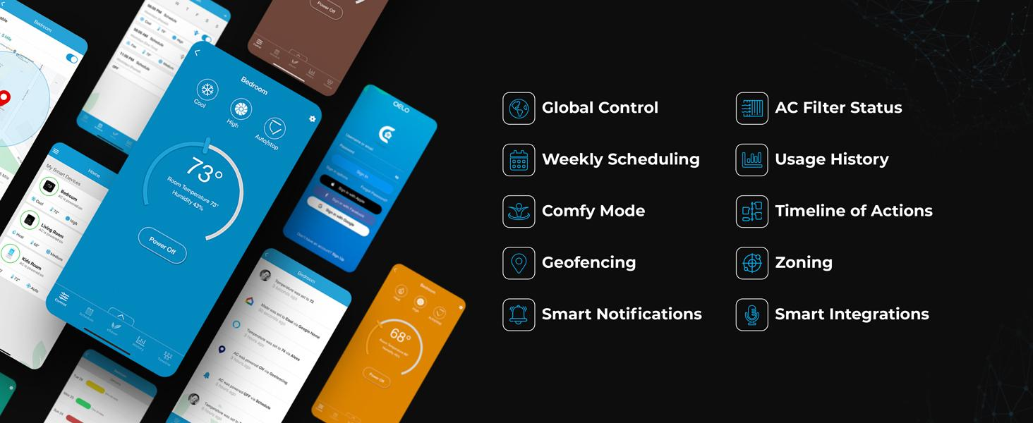 Multiple smart features with Cielo Breez Eco smart AC controller