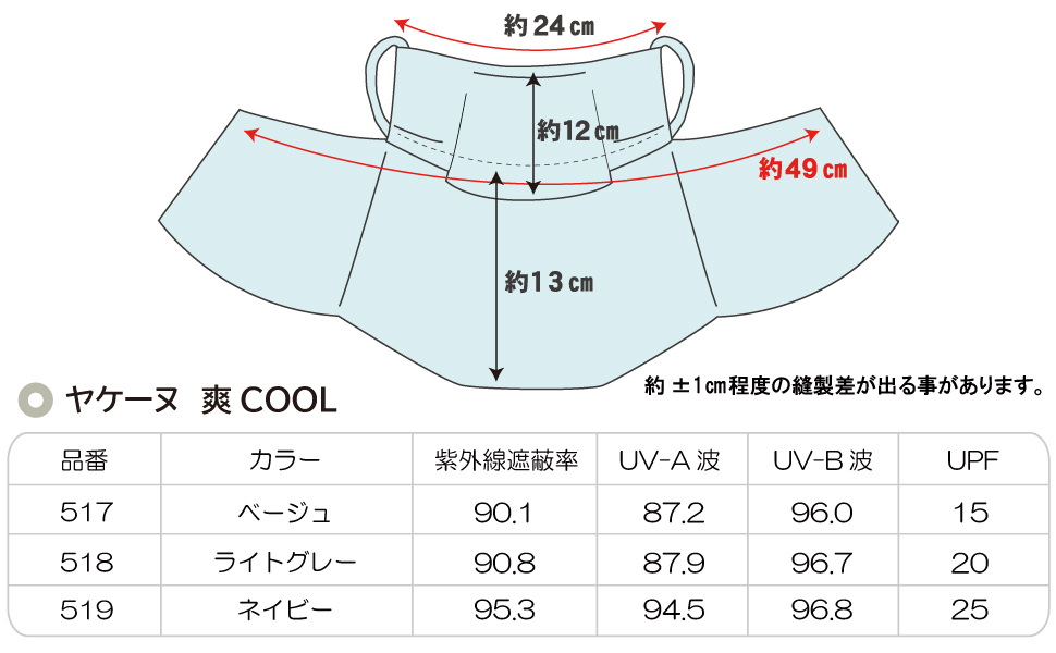 サイズ/UVカット表