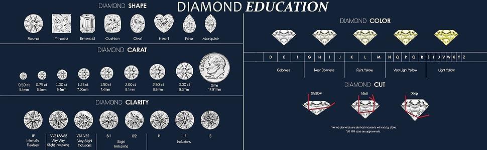 Round Princess Emerald Cushion Oval Heart Pear Marquise cut DEF VVS Ideal Cut 0.5 0.75 1 1.25 1.5 CT