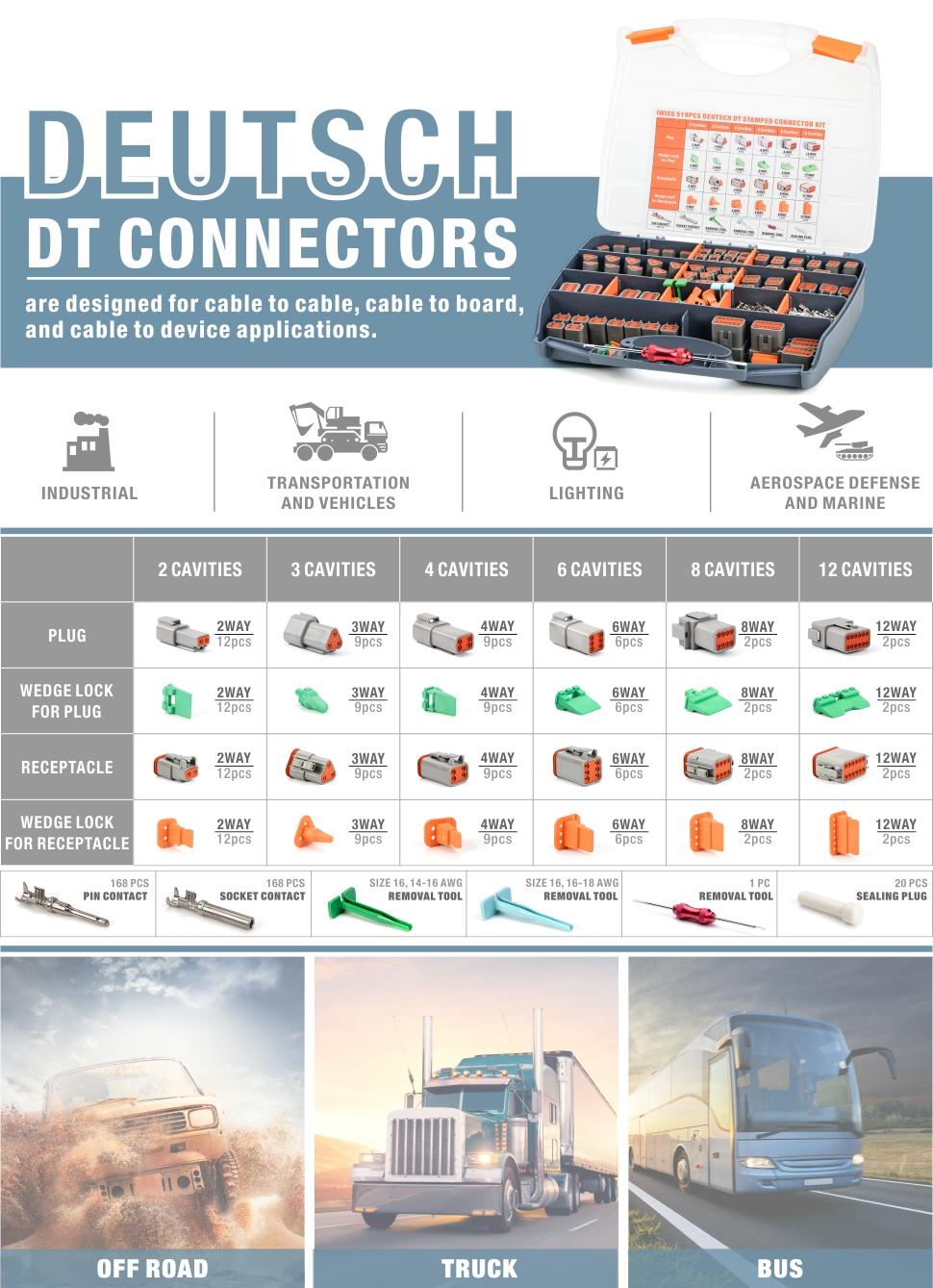 IWISS DT-418KIT DEUTSCH CONNECTOR KIT AUTOMOTIVE REPAIR REPLACEMENT ACCESSORIES