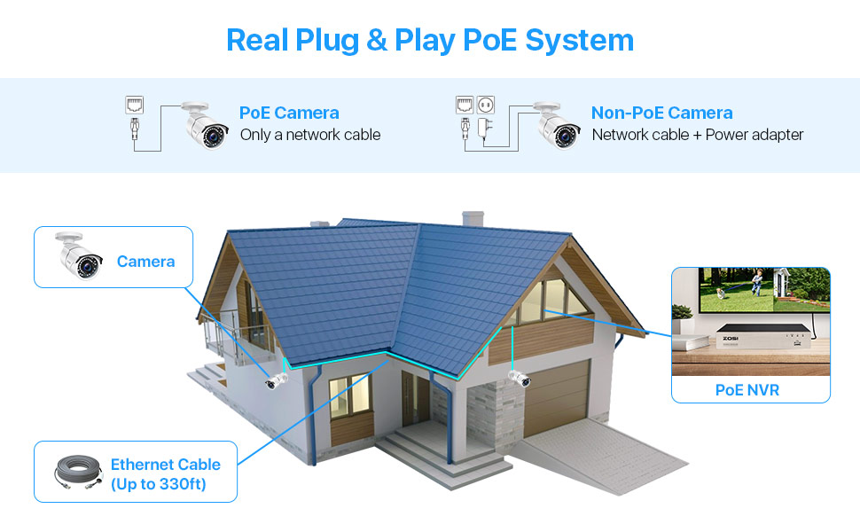 plug and play with poe security cameras system