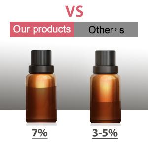 7% Pure Essential Oils