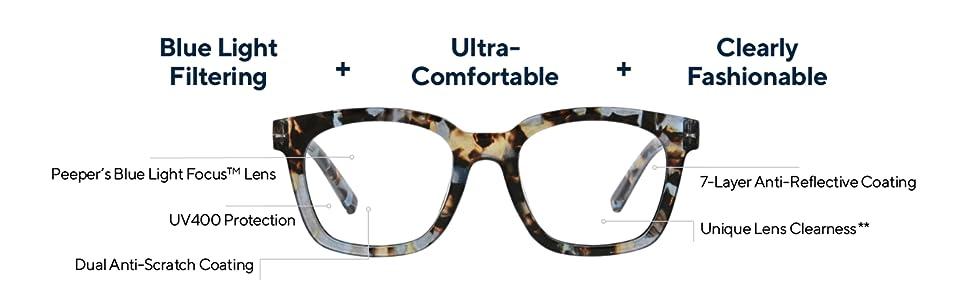 Peepers Blue Light Filtering Eyewear