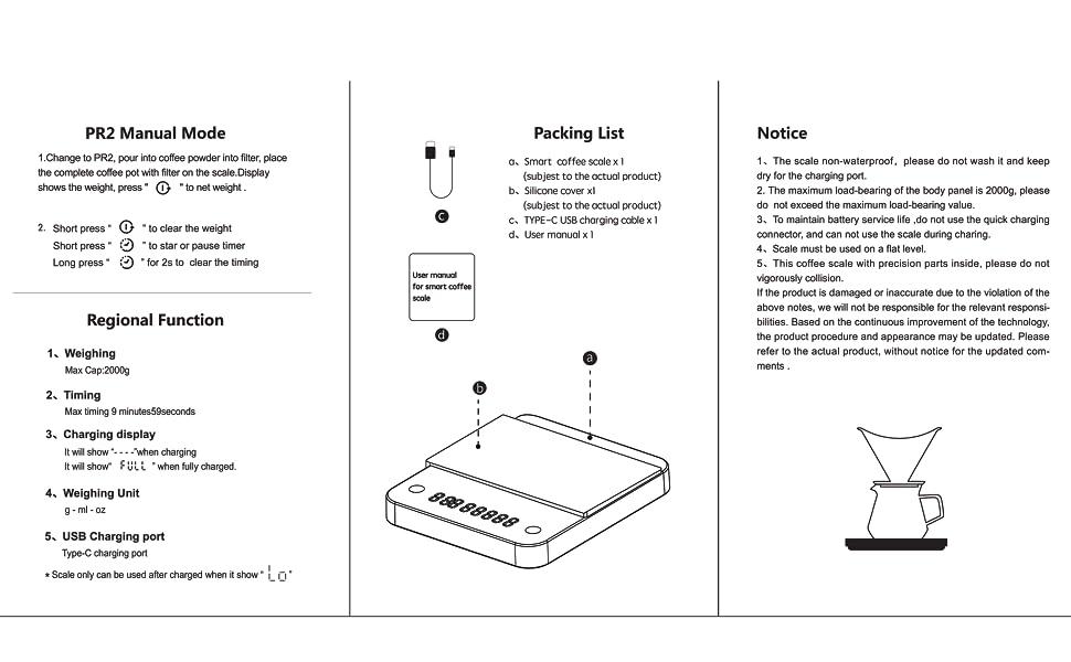 English manual 2