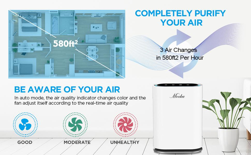 3 air changes in 580 sq ft per hour 3 color air quality indicator auto changes fan speed