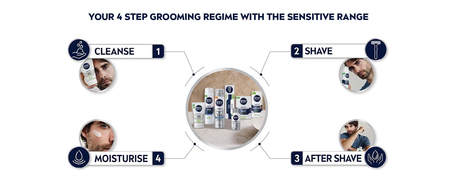 nivea, nivea men, shaving foam, face wash, deodorant,  shaving gel, grooming, moisturiser, for men
