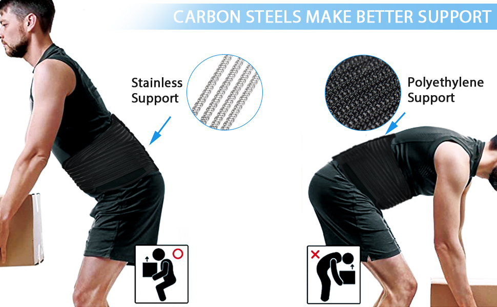 DERSECO Back Brace Support for Lower Back Suitable for Men/Women