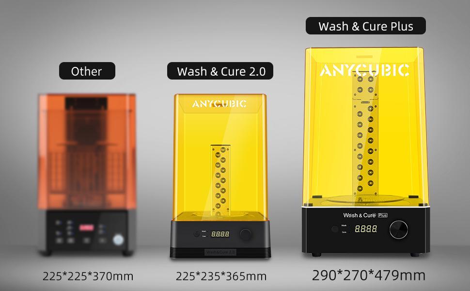 wash & cure Plus