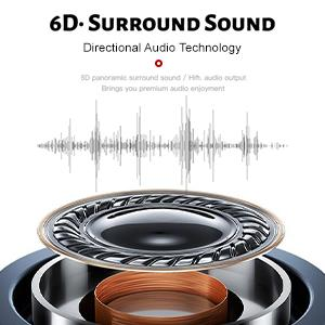 6D Surrounding Sound with Directional Audio Technology