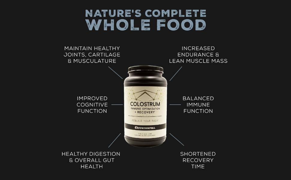 Surthrival: Colostrum Powder (6.5oz) Powdered Dietary Supplement