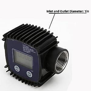 Thread Flowmeter