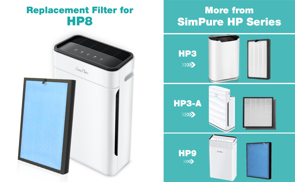 Replacement filter for SimPure HP8 air purifier